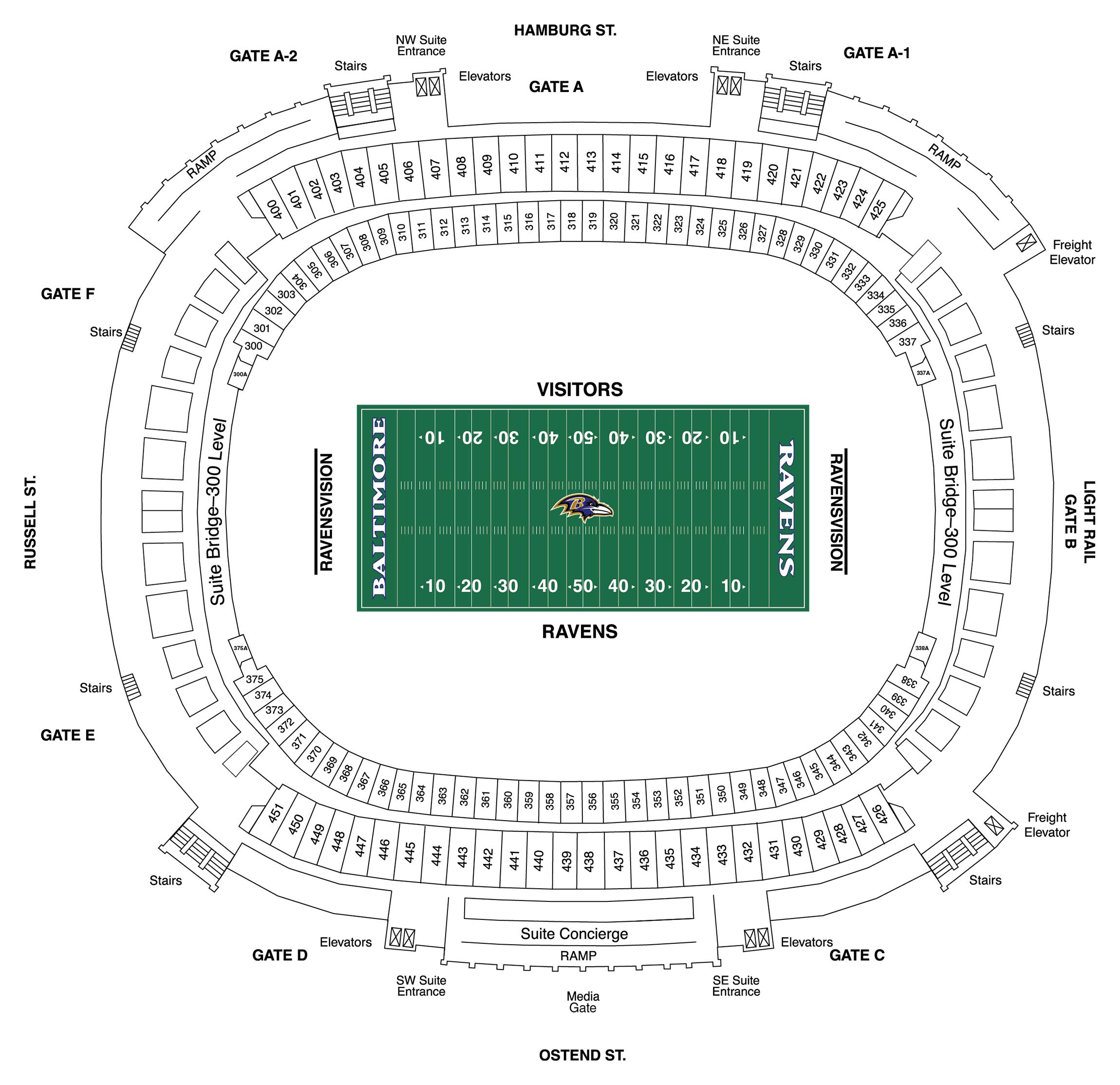 Suite Level Diagram