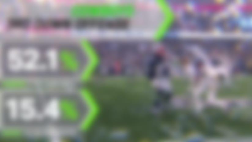 Next Gen Stats: How Patriots' defense dominated Cowboys in Week 12