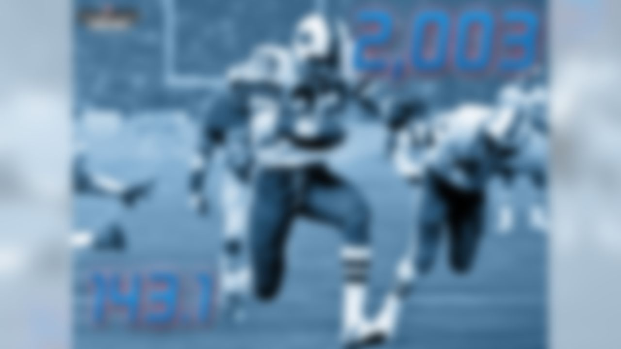 When O.J. Simpson rushed for 2,003 yards in 1973, he became the first player in NFL history to rush for 2,000 yards in a single-season. Of the 7 players in NFL history to rush for 2,000 yards in a season (Eric Dickerson, Adrian Peterson, Jamal Lewis, Barry Sanders, Terrell Davis and Chris Johnson), Simpson is the only player to do so in a 14-game season. His 143.1 rush yards per game in 1973 is the most in NFL history.