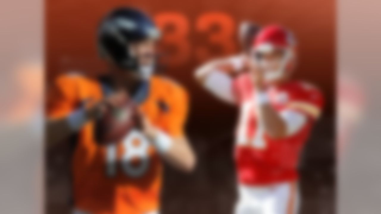 Peyton Manning's 33 touchdown passes this season are more than Chiefs quarterbacks have combined for in the last three seasons (30).