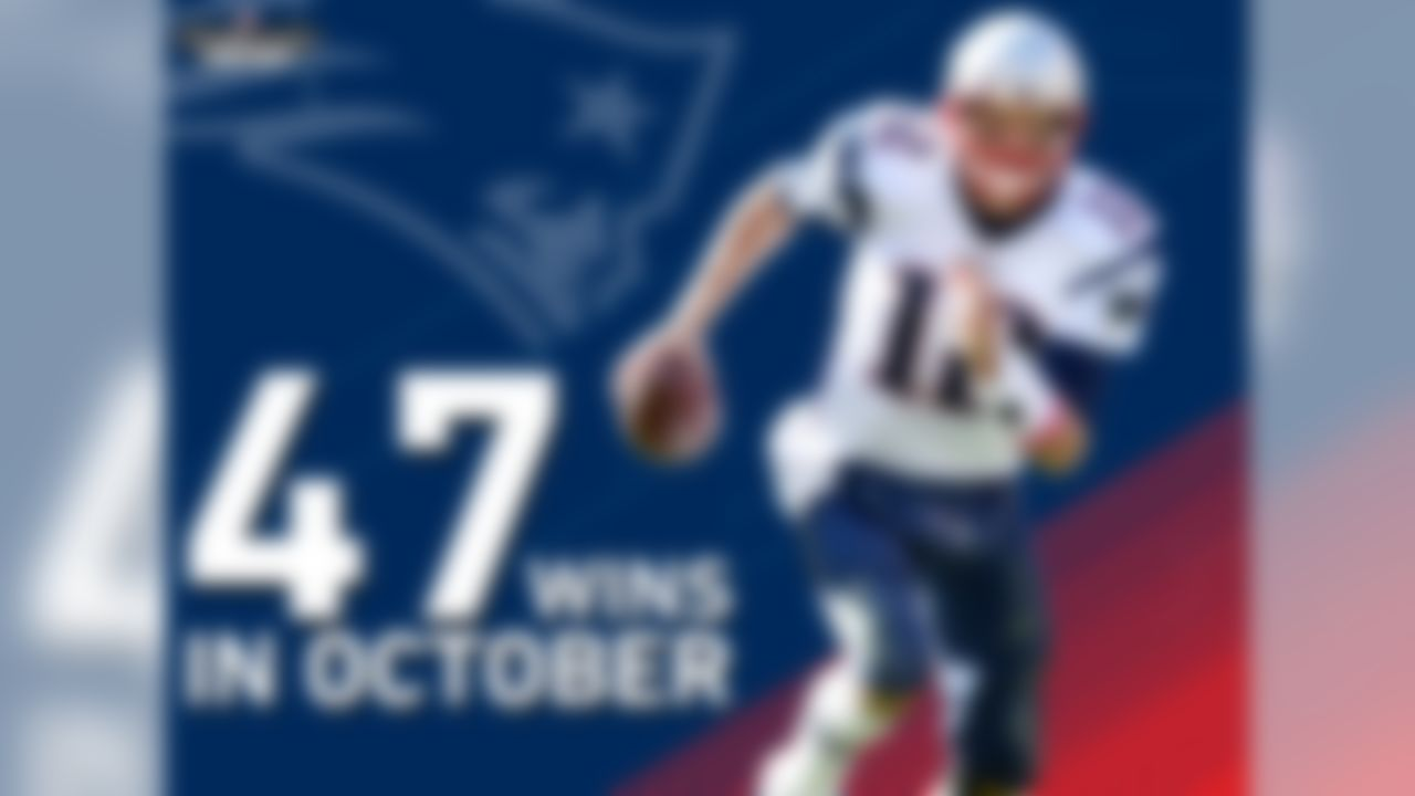 Tom Brady is 11-0 in October starts since 2014 with 33 TD and 1 INT. Is he the NFL's version of Mr. October? Consider that Brady has 47 wins in the month of October, the most of any QB in NFL history.