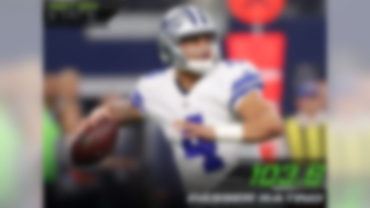 One of Dak Prescott's standout strengths from the regular season was his ability to be mobile and improvise. For the 2016 regular season, Prescott not only traveled outside the pocket often - 18.1 percent of his pass attempts -  but was successful doing so. Prescott was one of the top quarterbacks in highest passer rating when compared to other league QBs who travel outside the pocket fairly often (defined as 15.0 percent or more passes outside the pocket). Prescott ranked 2nd in passer rating with a 103.6 mark, trailing only Buccaneers QB Jameis Winston (118.7 passer rating).
