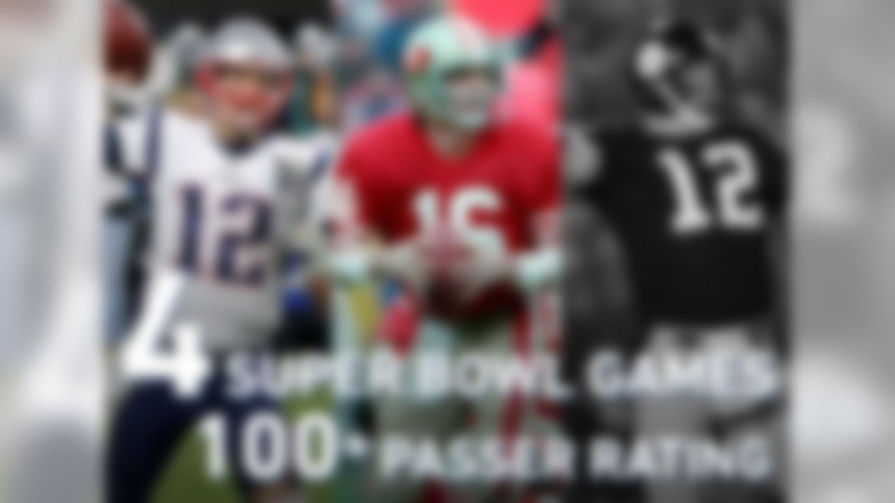 Tom Brady and Hall of Famers Joe Montana and Terry Bradshaw are all tied at four for the most Super Bowl games with a 100+ pass rating.