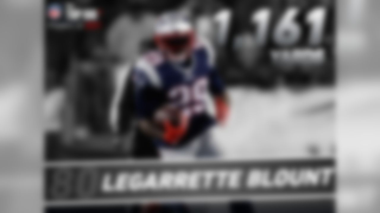 Blount had a career year in 2016 rushing for 1,161 yards career while leading the league with 18 rushing touchdowns. A two-time Super Bowl winner with the Patriots (Super Bowl LI and XLIX), Blount is the first player in Patriots history to lead the NFL in rushing touchdowns.