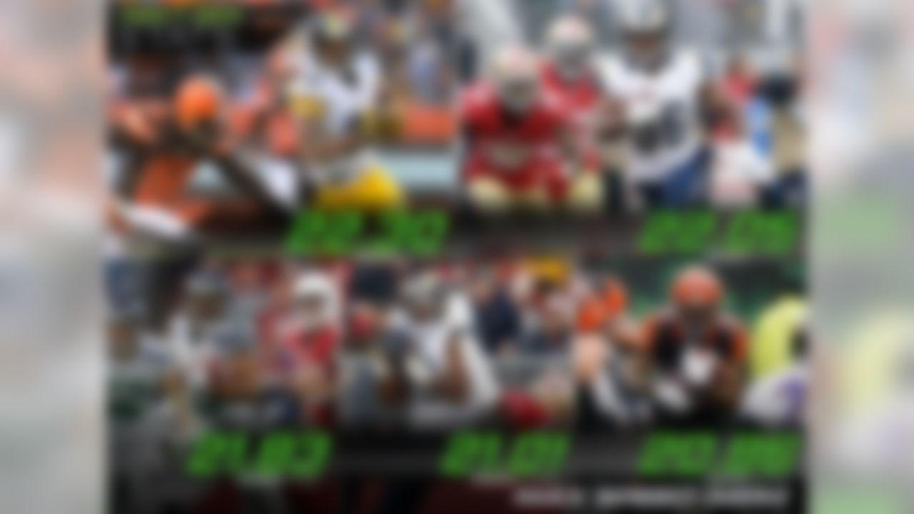 The fastest ball carriers in Week 17 were: Pittsburgh Steelers wide receiver Darrius Heyward-Bey (22.30 mph), St. Louis Rams running back Benny Cunningham (22.05 mph), Seattle Seahawks wide receiver Tyler Lockett (21.83 mph), St. Louis Rams wide receiver Kenny Britt (21.01 mph) and Cincinnati Bengals running back Jeremy Hill (20.86 mph).