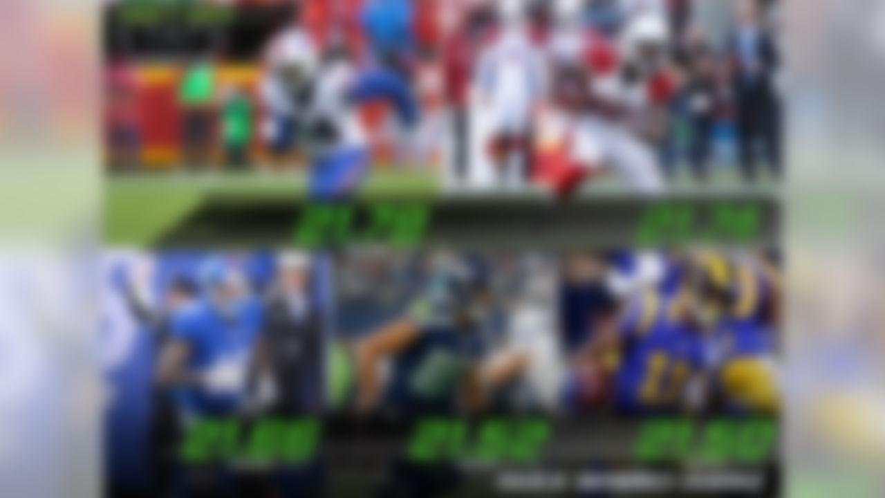 Five wide receivers hold the fastest speeds through Week 13: Buffalo Bills, Sammy Watkins: 21.78 mph, Arizona Cardinals, John Brown: 21.74 mph, New York Giants, Odell Beckham Jr.: 21.66 mph, Seattle Seahawks, Doug Baldwin: 21.52 mph, St. Louis Rams, Tavon Austin: 21.50 mph.