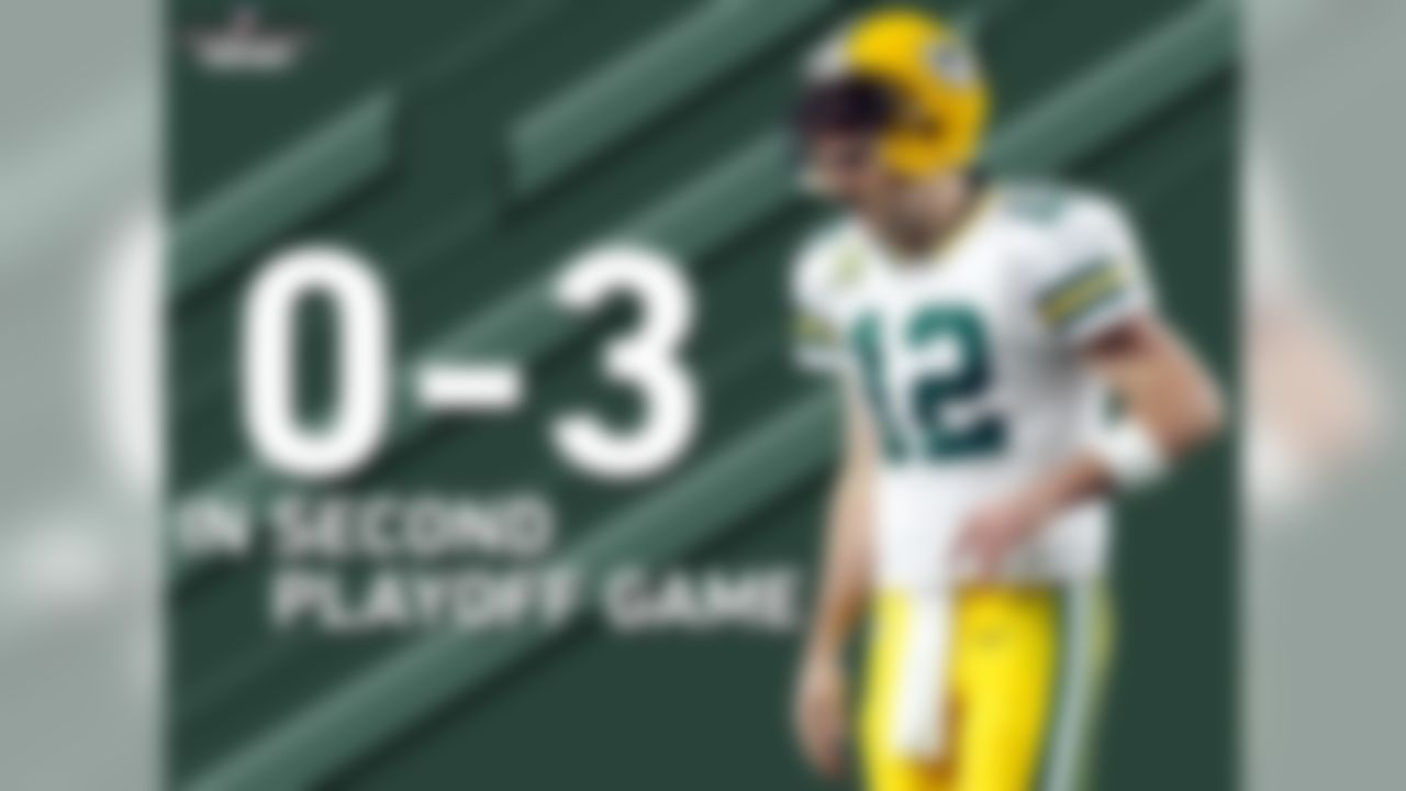 Since winning the Super Bowl in 2010, Aaron Rodgers has not won back-to-back playoff games. In that span, he is 4-2 in his first game of the playoffs, but 0-3 in his second game.