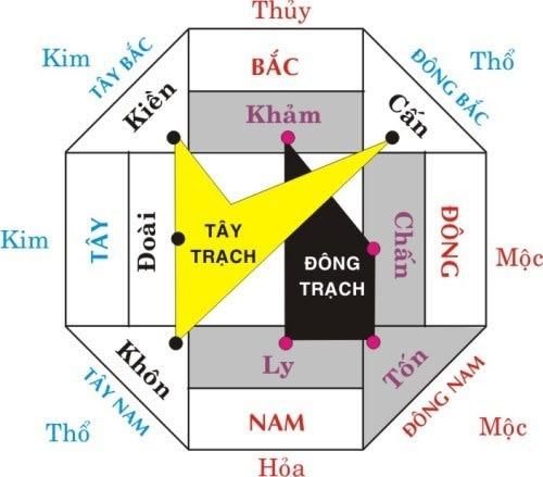 Mach-ban-huong-nha-hay-huong-dat-quan-trong-hon-3.jpg