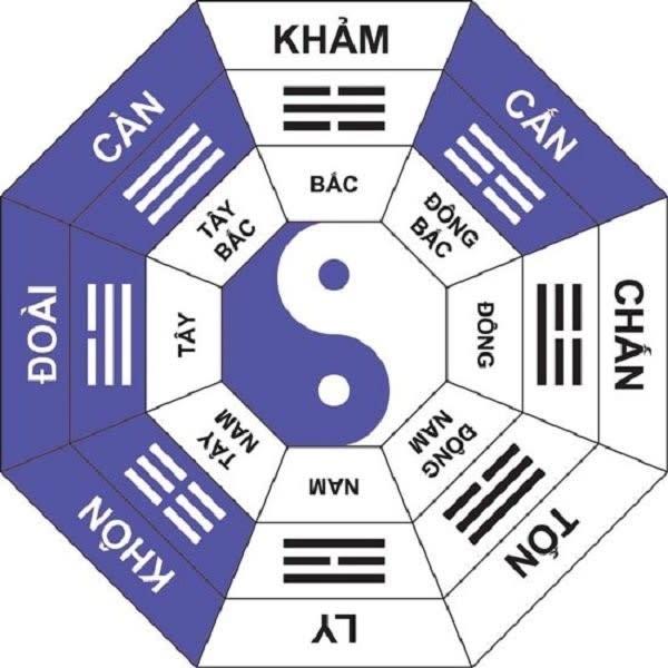 Huong-dan-chon-huong-dat-hop-menh-mang-lai-may-man-1.jpg