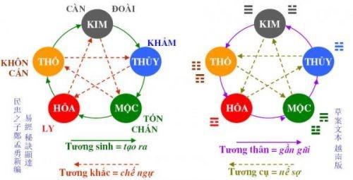Huong-dan-chon-huong-dat-hop-menh-mang-lai-may-man-2.jpg