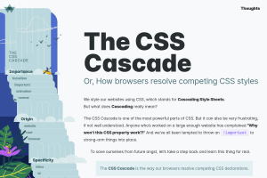 screenshot of The CSS Cascade, or how browsers resolve competing CSS styles