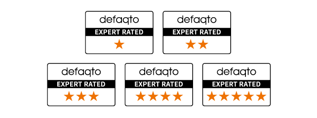 Examples of the Defaqto rating image you might see advertised on providers websites