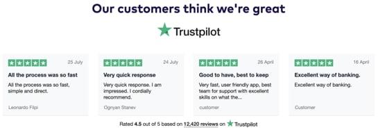chart showing Monese customer reviews