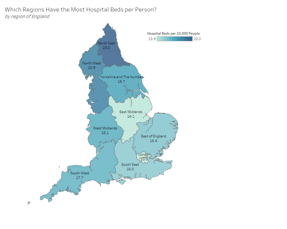 Chart showing the number of hospital beds in England per person by region