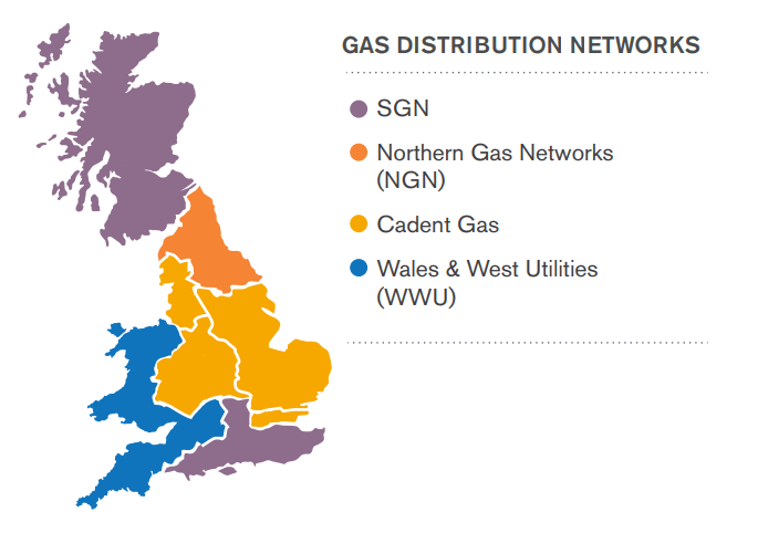 UK gas distribution networks