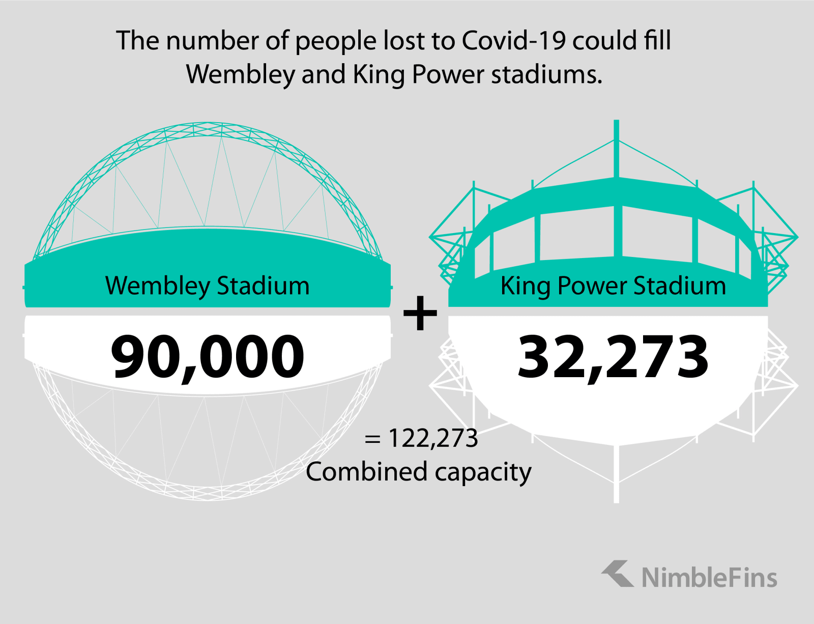 Graphic illustrating UK COVID-19 deaths 1