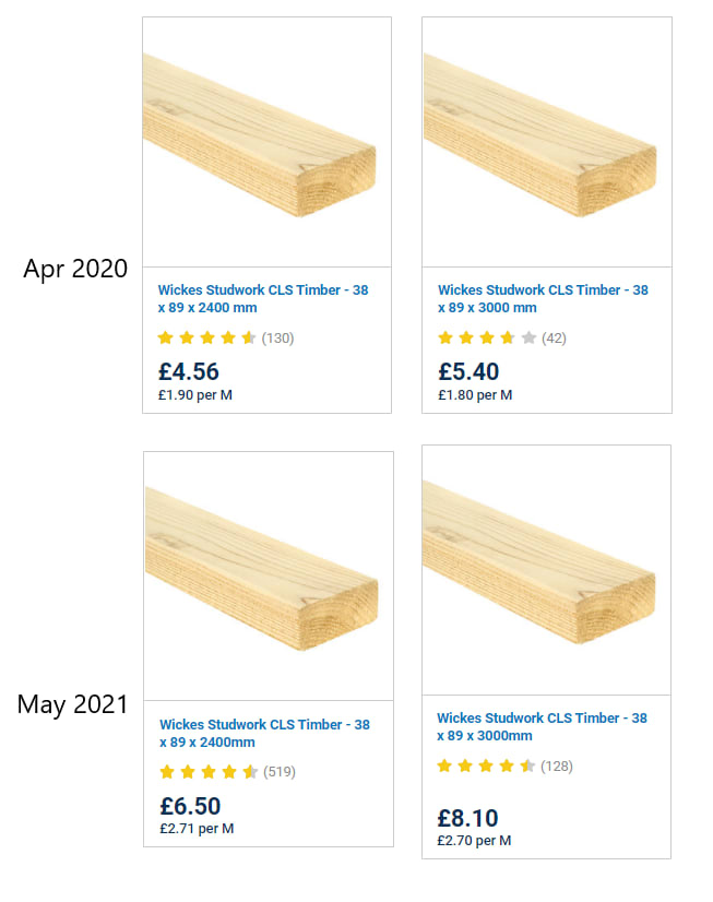An example of the price increases on two products at Wickes