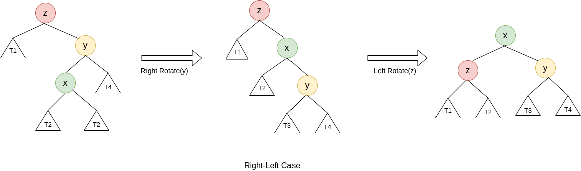 Right Left Case