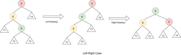 Left Right Case