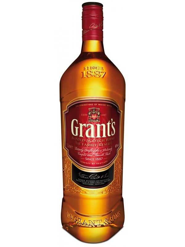 Grant`s