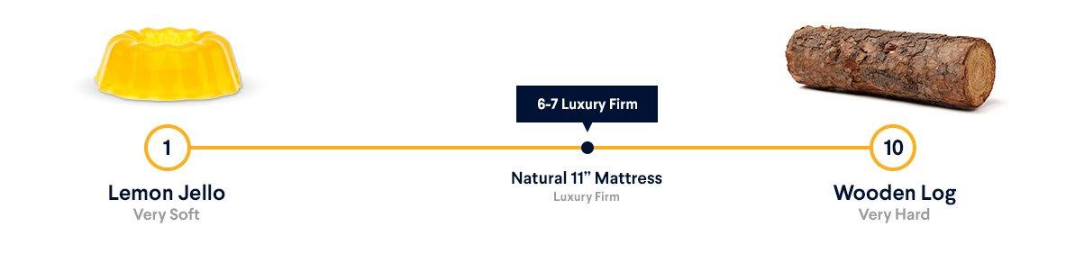 Nolah Mattress Natural 11 Firmness