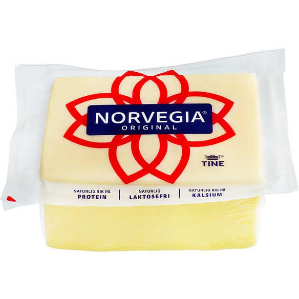 Norvegia 27%