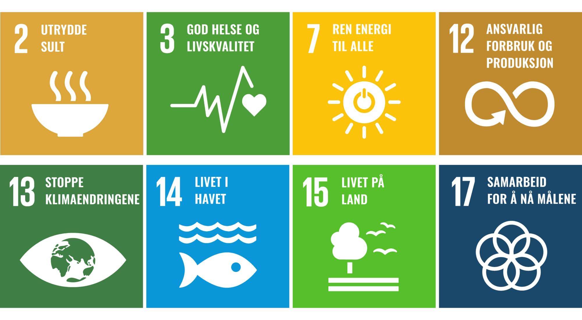Relevante bærekraftsmål fra FN