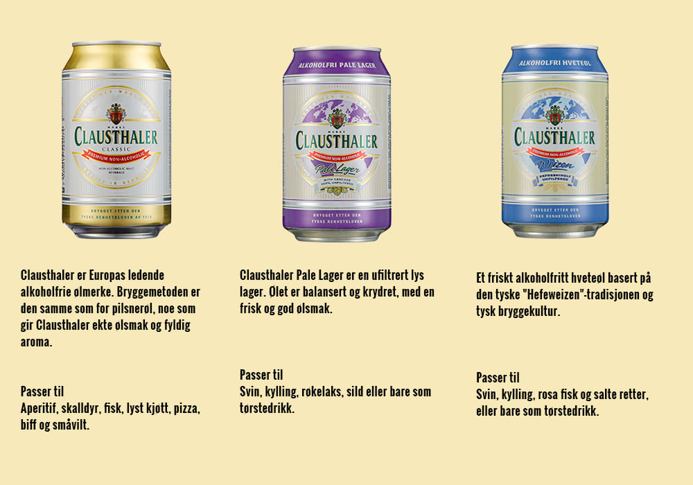 CLAUSTHALER-GUIDE: Slik velger du riktig alkoholfri øl