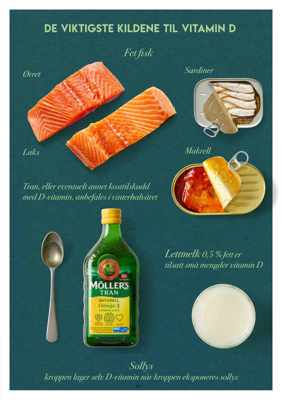 Her er noen av matvarene som inneholder D-vitamin