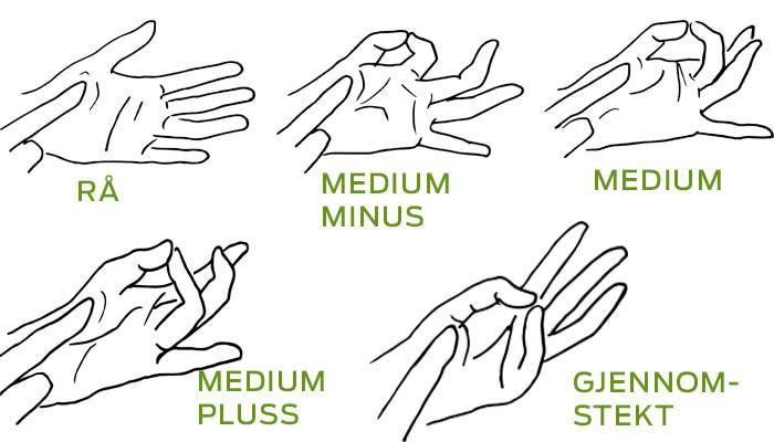 Finn ut hvor stekt kjøttet er ved å bruke fingertrikset