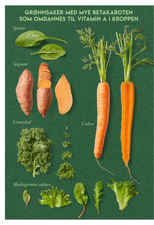 A-vitamin finner vi i mange forskjellige grønnsaker