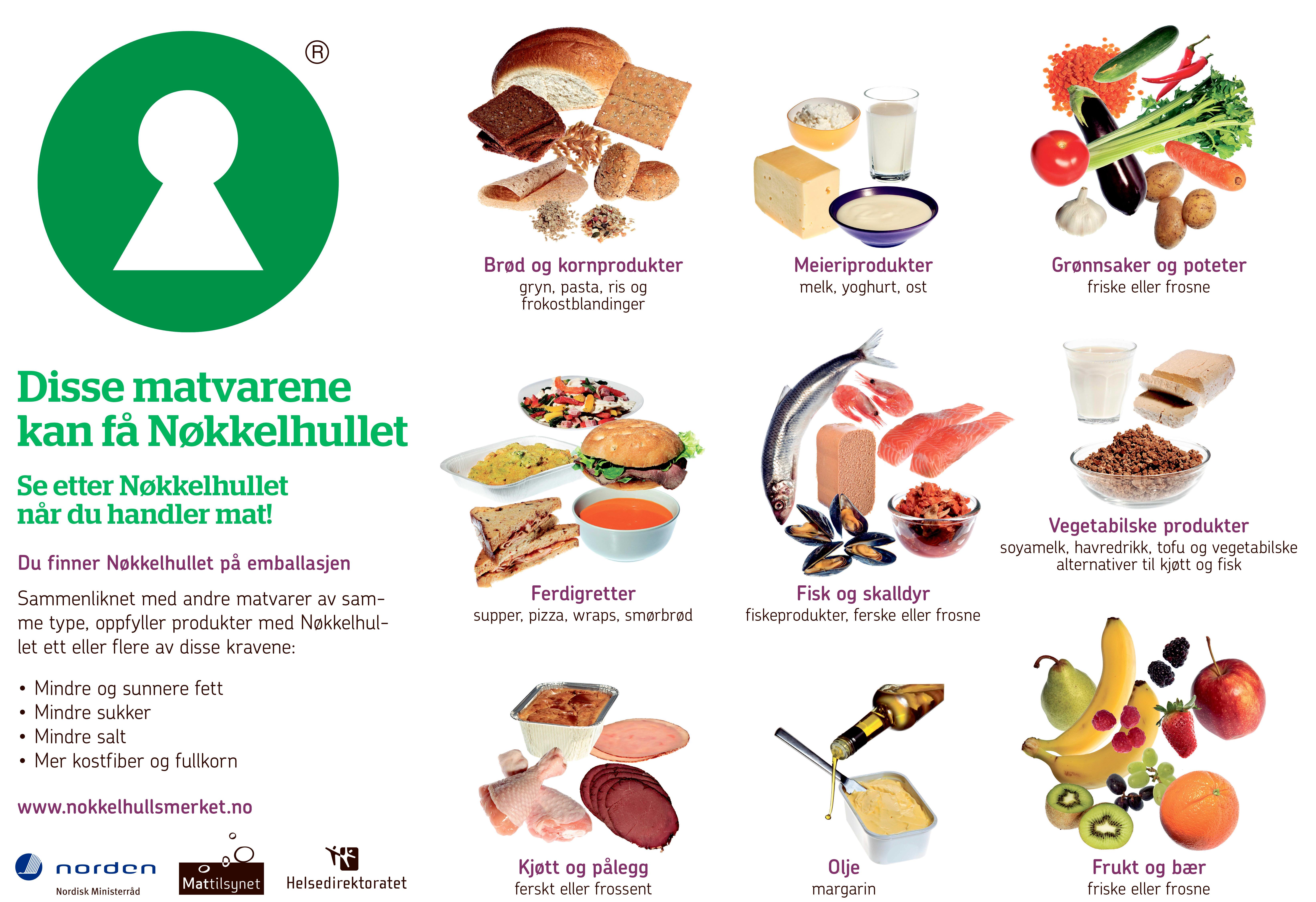 Disse varegruppene har nøkkelhullsmerking. (Foto: Mattilsynet/Helsedirektoratet)