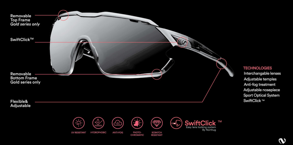 NORTHUG EYEWEAR TECHNOLOGY
