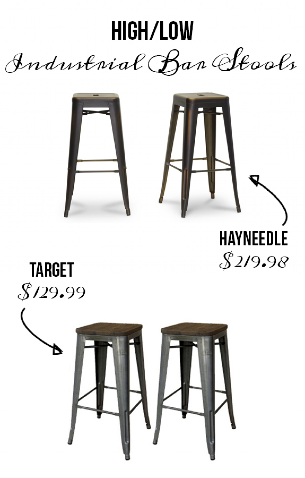 For a more modern look try these industrial style seats. They look great with any colors you might use in your glasses dishes or table runners.  sc 1 st  nousDECOR & All About High/Low: Bar Stool Edition - The Accent™ islam-shia.org