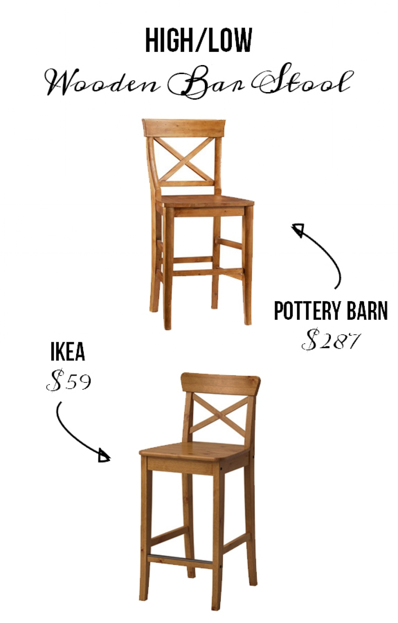 100 furniture row bar stools all about high low bar stool e