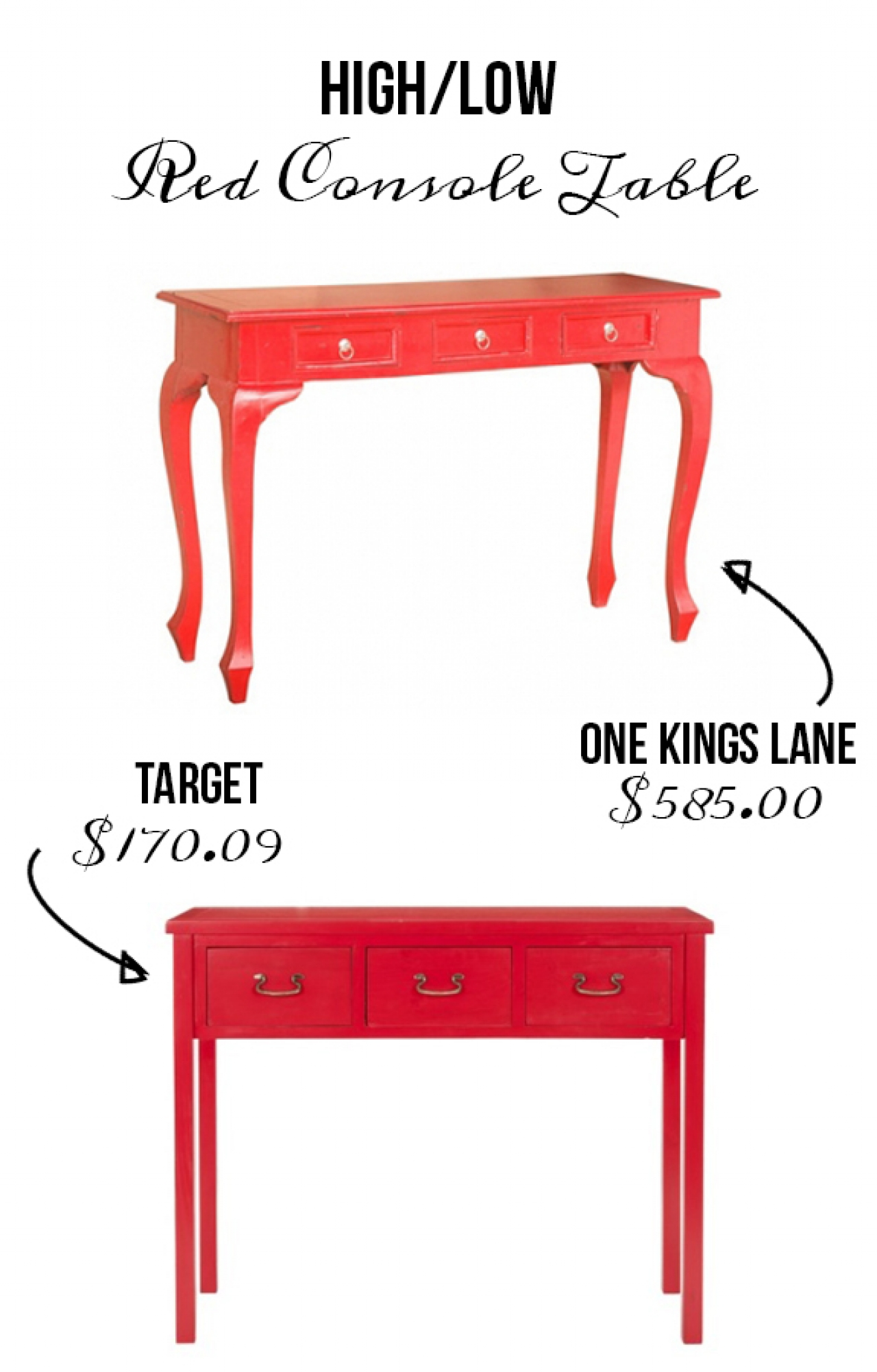 Time to highlow console tables the accent urban loft reclaimed wood console table urban wood goods 205 geotapseo Gallery