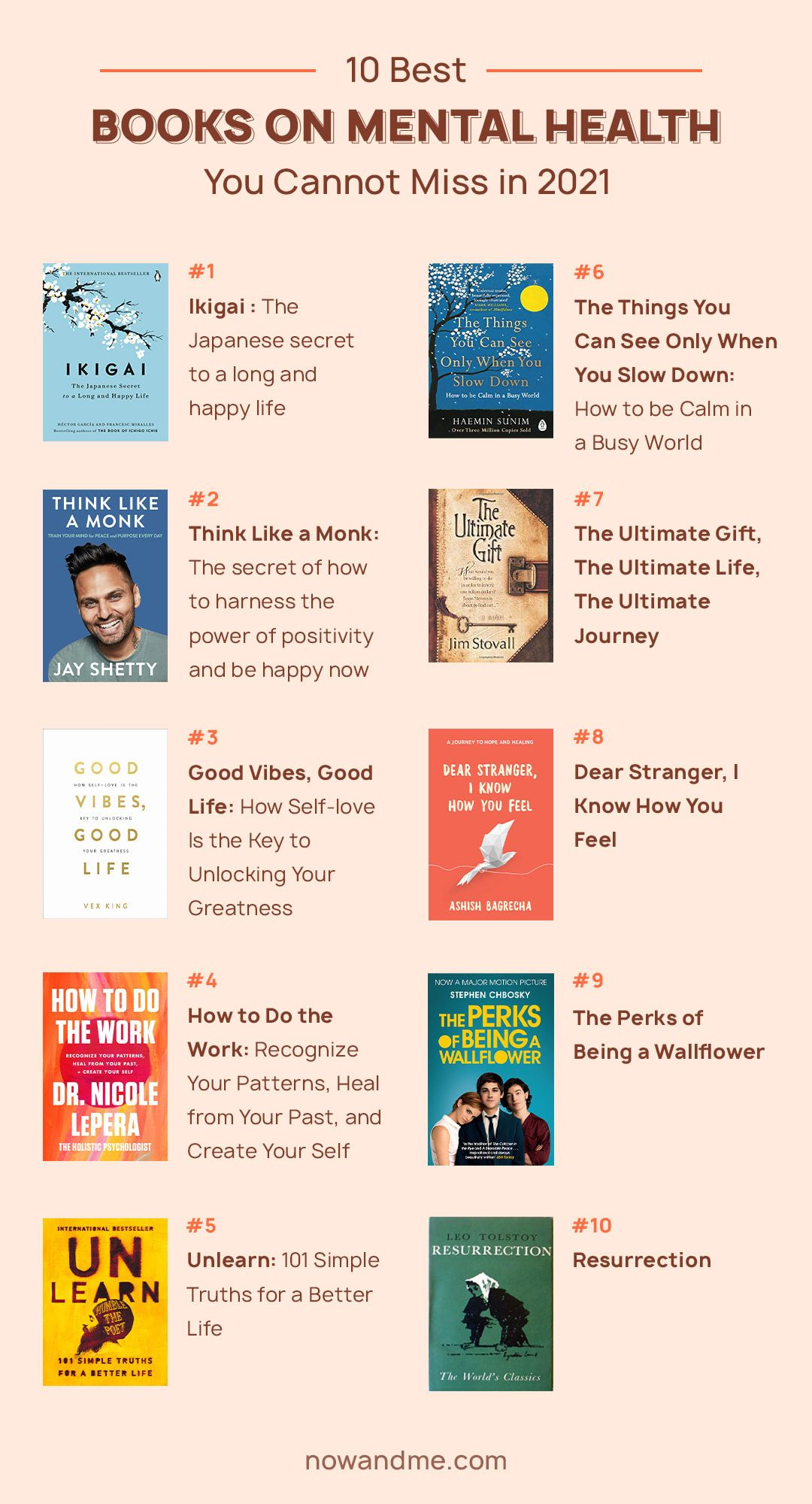 image of ten best books on mental health in 2021