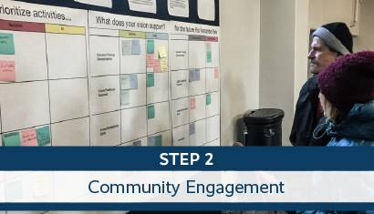 master plan resource guide step two community engagement