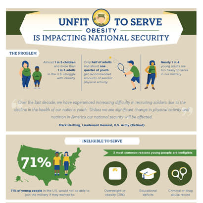 2017 November Health and Wellness Improving Military Readiness 410
