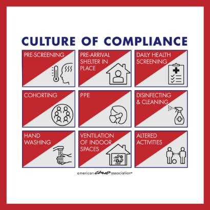 Culture of Compliance 410