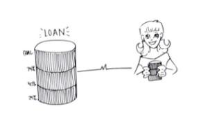 Marketplace_Lending_101_oj48vz