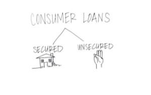 Consumer_Credit_101_jgv9xb