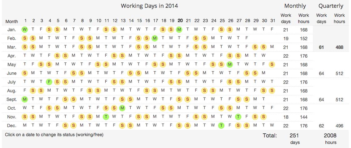 Working US Days - Source: http://www.calendar-12.com/working_days