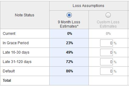 loss_rates