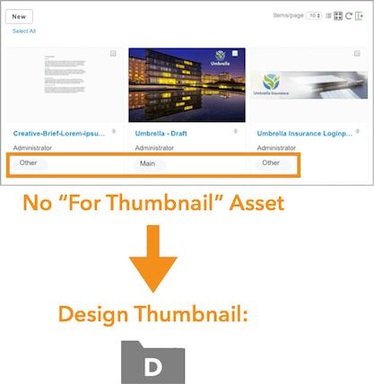 No for Thumbnail