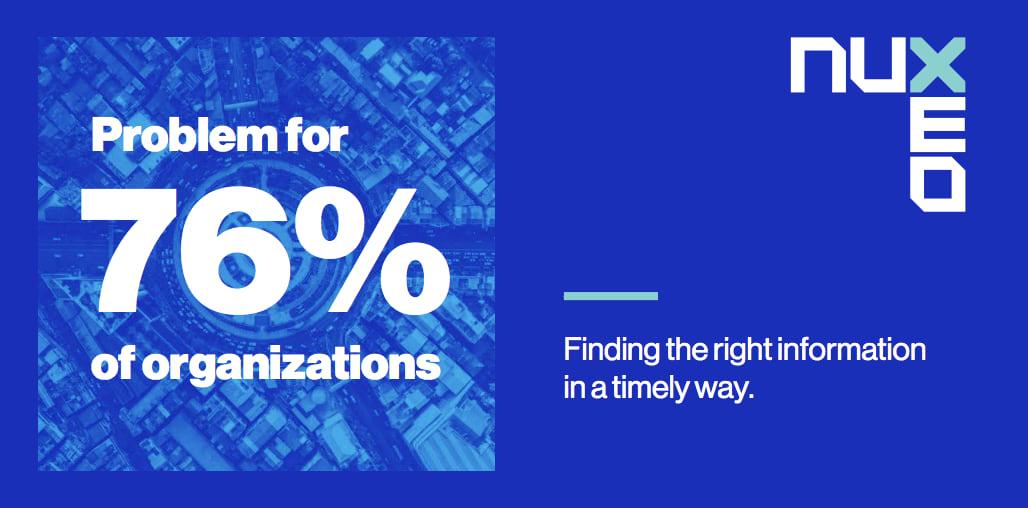 Auffinden von Daten in Unternehmen
