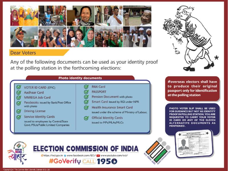 Voter ID Documents