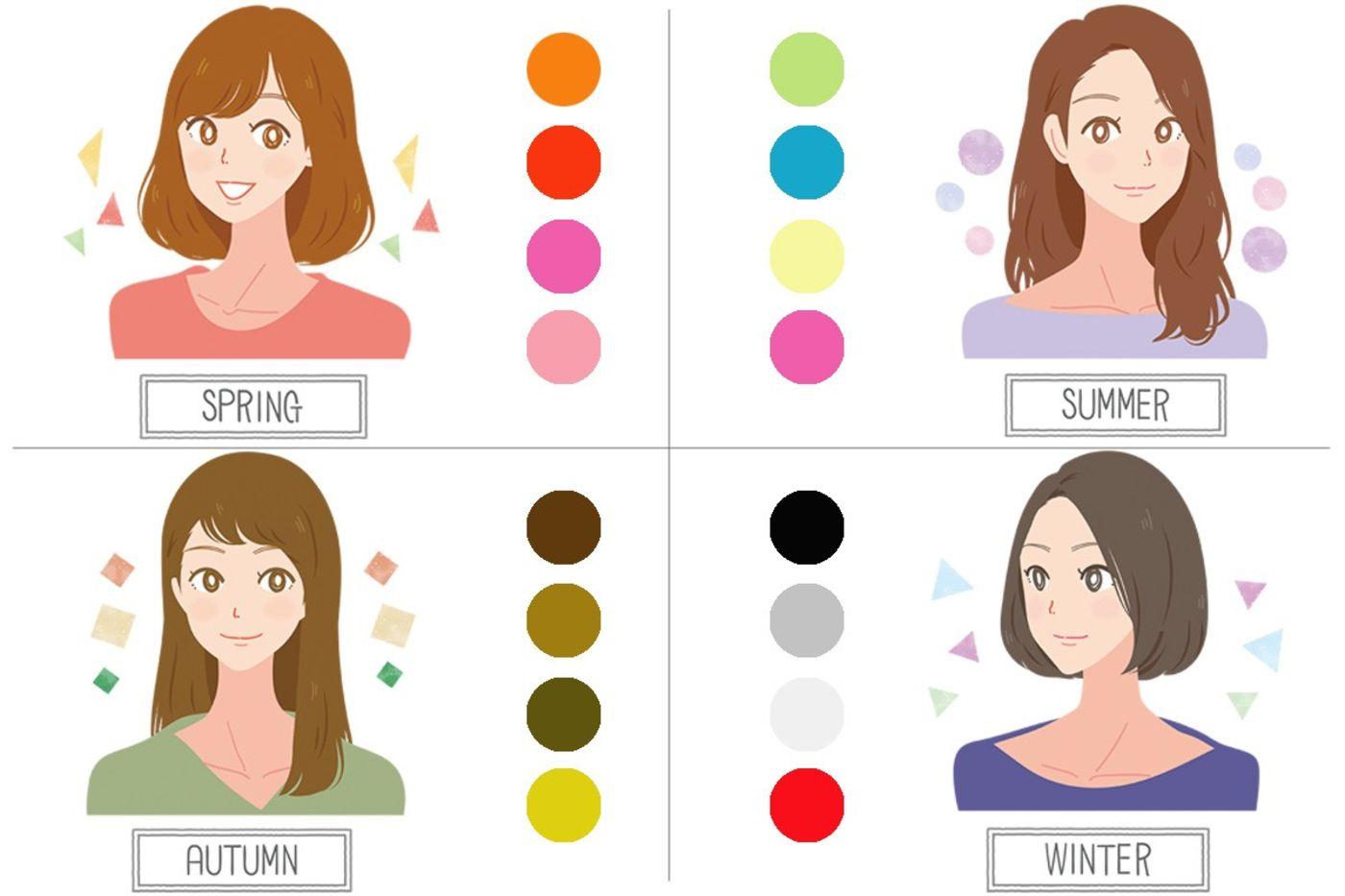 自分に似合う色とは・・・