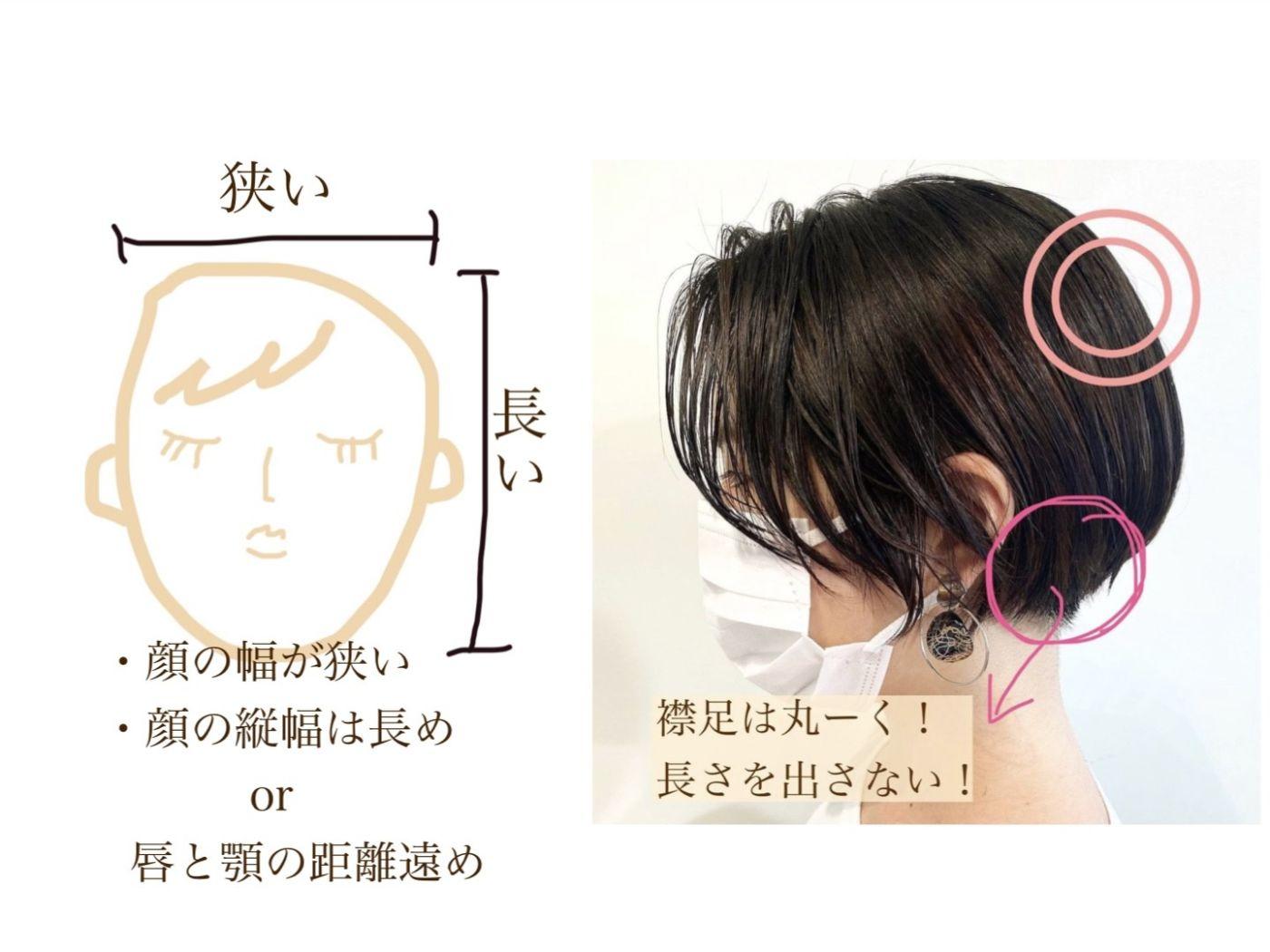 【 面長さんの特徴・似合うショートヘア 】