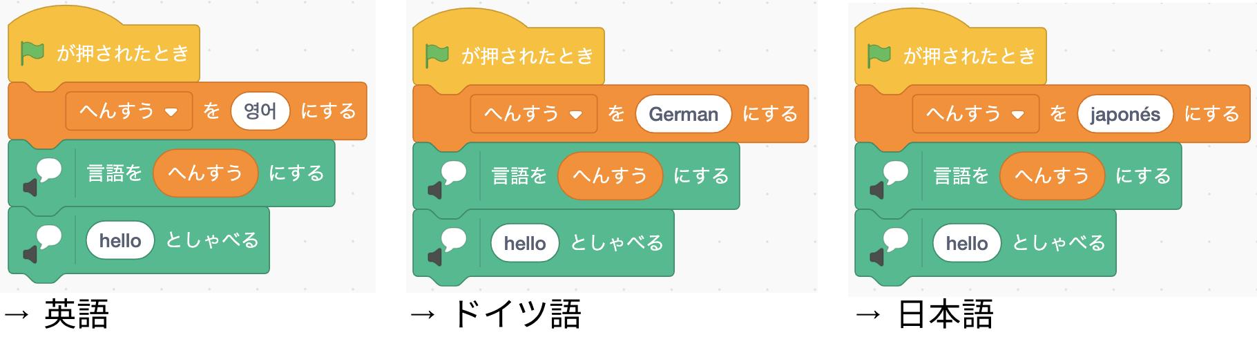 言語をいろんな言語で指定する